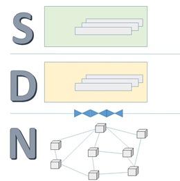 Carrier SDNs